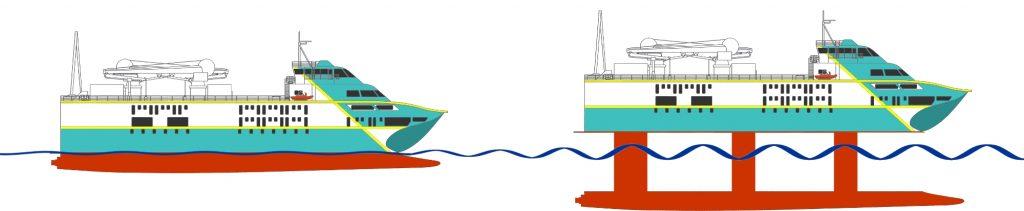 SHC Wavedancer Hull-up and Hull-down